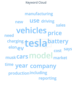 SALES_electric_car2_EN_Keyword_Cloud_(25