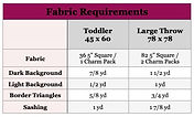 Supended Star Pattern Fabric Requirements