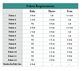 Shadow Diamond Fabric Requirements