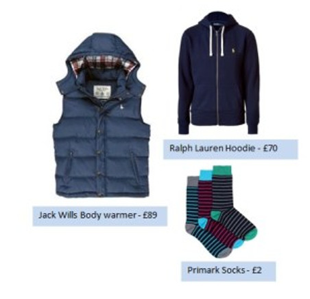 David ARAGON clothes - Shelby Loasby