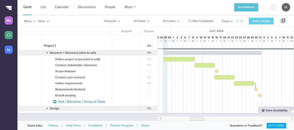 A screenshot from Teamgantt, an online project management software