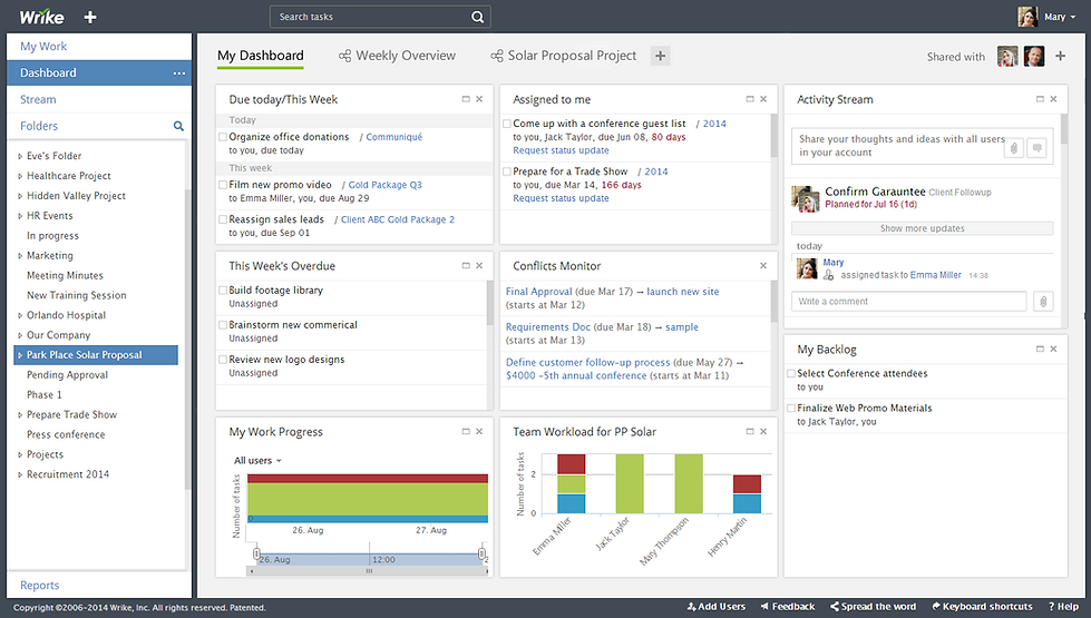 Wrike screenshot, an online project management tool