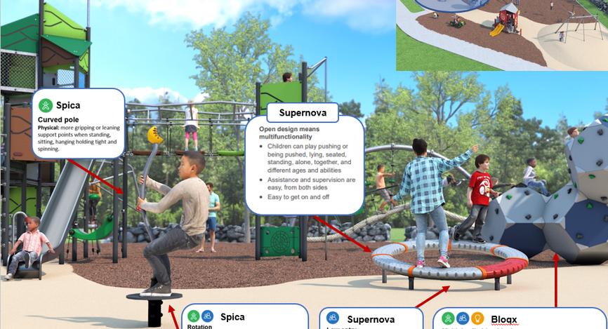 Age 5-12 Play Area: Spica, Supernova, Bloqx.