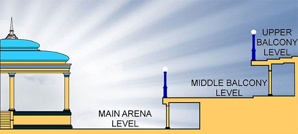Eastbourne Bandstand Seating Plan