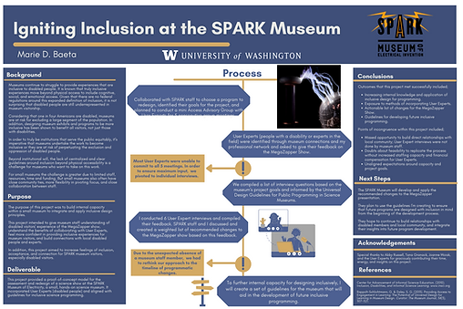 Igniting Inclusion at the SPARK Museum (