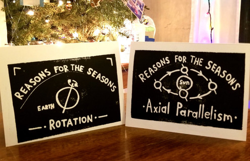 Rotation and Axial Parallelism