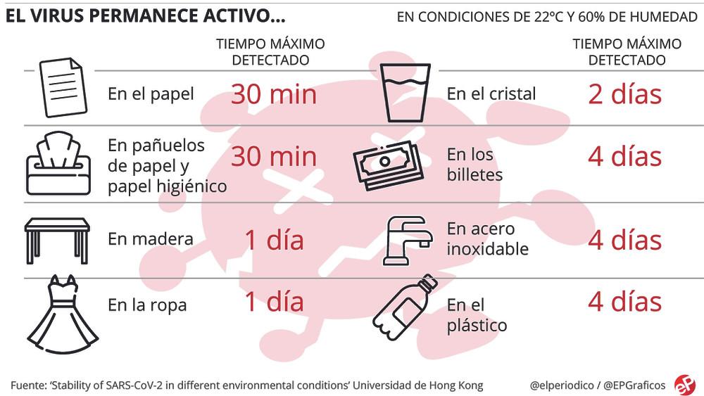 MAMPARAS ECONÓMICAS CONTRA COVID19