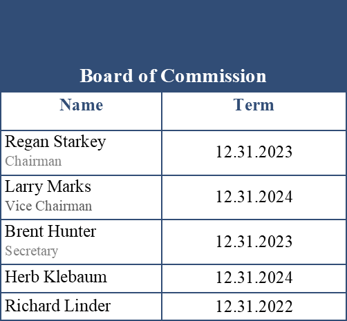 Commission chart website.png
