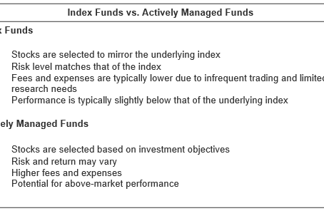 Anchor Your Portfolio With Index Funds