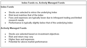 Index Funds vs.png