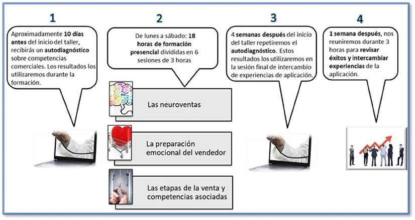 Curso neuroventas (Small).jpg