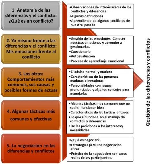 Gestión_de_conflctos_(Small).jpg