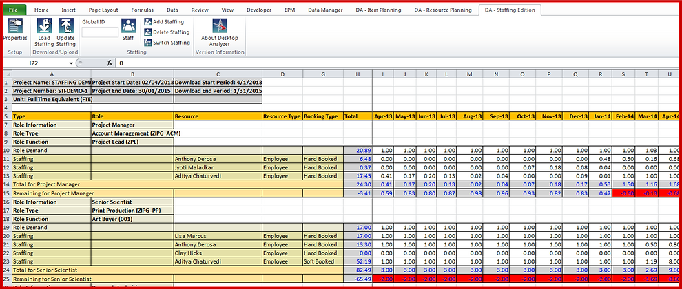 Resource planner excel template for Fte calculation template