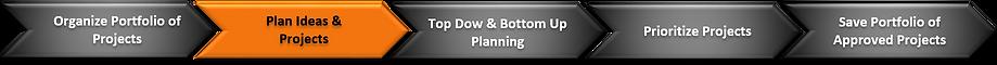 PDB BI Plan Ideas Projects