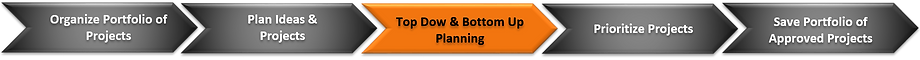 PDB BI Top Down Bottom Up Planning