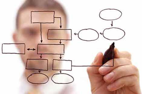 OPERATIONAL CONTROL MANAGEMENT – COMPANY'S DIAGNOSTIC