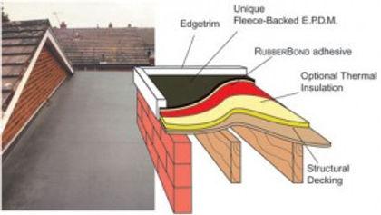 roofing in surrey