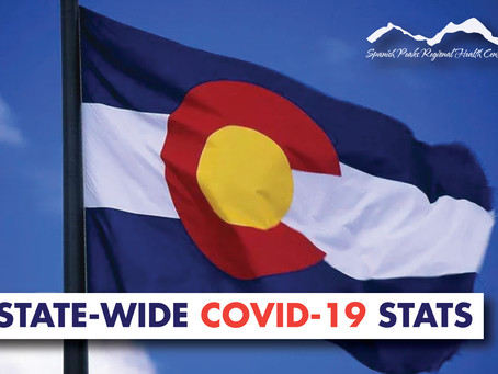 State-Wide COVID-19 Stats