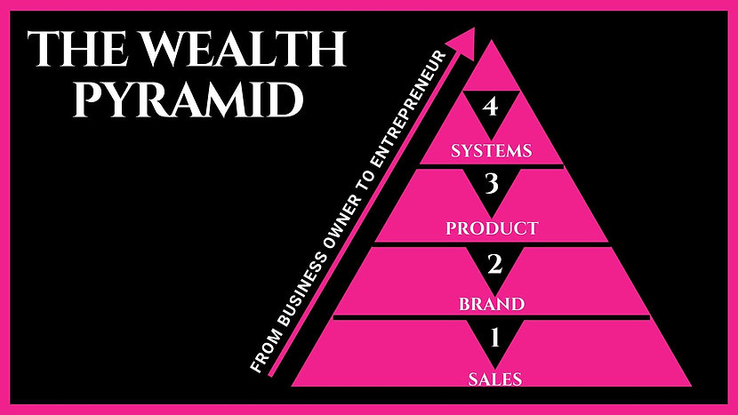 benjamas-pluma-pyramid-of-wealth-lady-le
