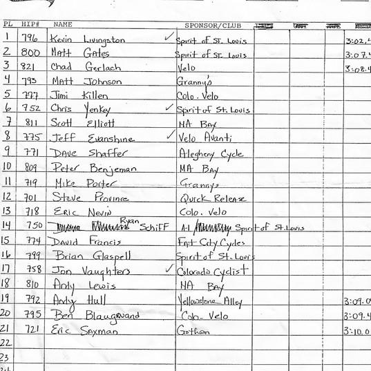 Spirits 1991 Jr Worlds Trials Results
