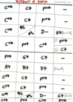 Grille WITHOUT A SONG jazz manouche tchavolo schmitt gypsy chords letras accords pompe guitare tab arpeges rock Kami Ludo Django Angelo Bireli Romane Stochelo