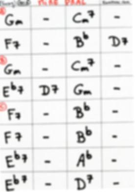 Grille MIRE PRAL accords bo film swing jazz manouche tchavolo schmitt BO SWING gypsy chords letras lettras accords pompe guitare tab arpeges rock Kami Ludo Django Angelo Bireli Romane