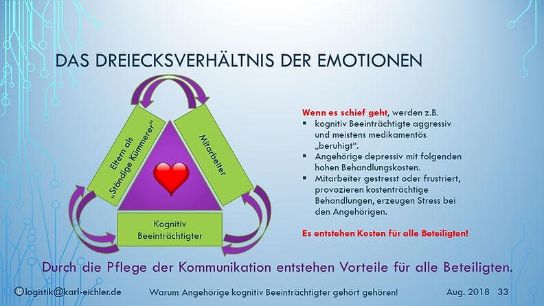 Dreiecksverhältnis_der_Emotionen.jpg