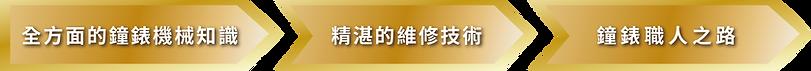 維修部小圖-04.png