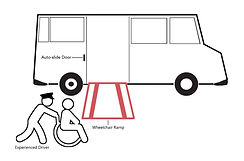 Wheelchair Transport Vector Van.jpg