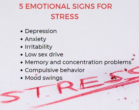 How to know when you are stressed?