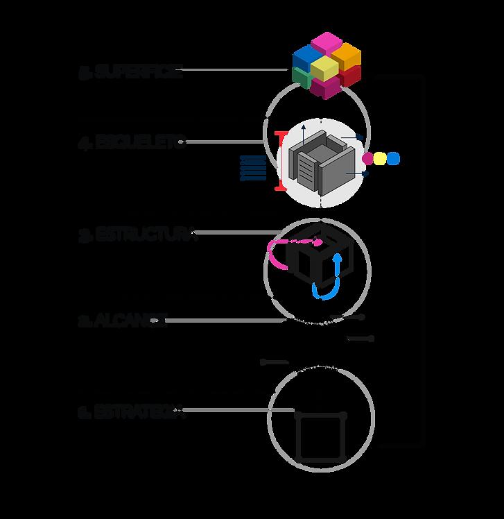Diagramas-UX.png