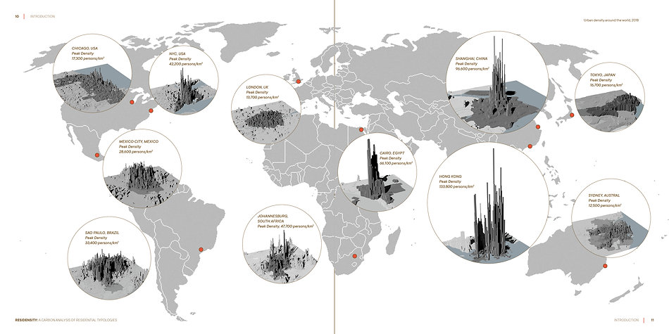 Residensity - A Carbon Analysis of Resid