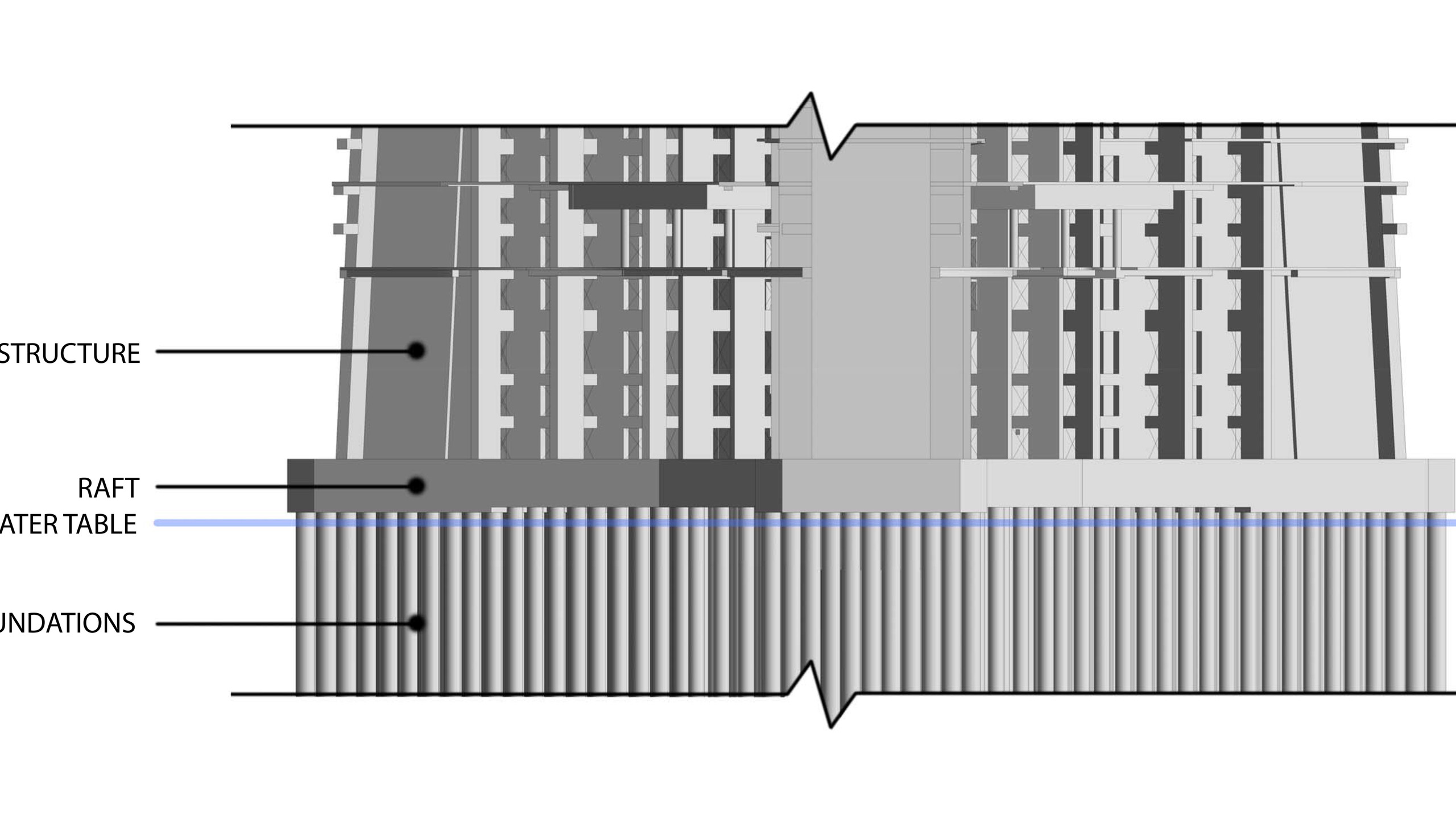 Fig-6 raft section