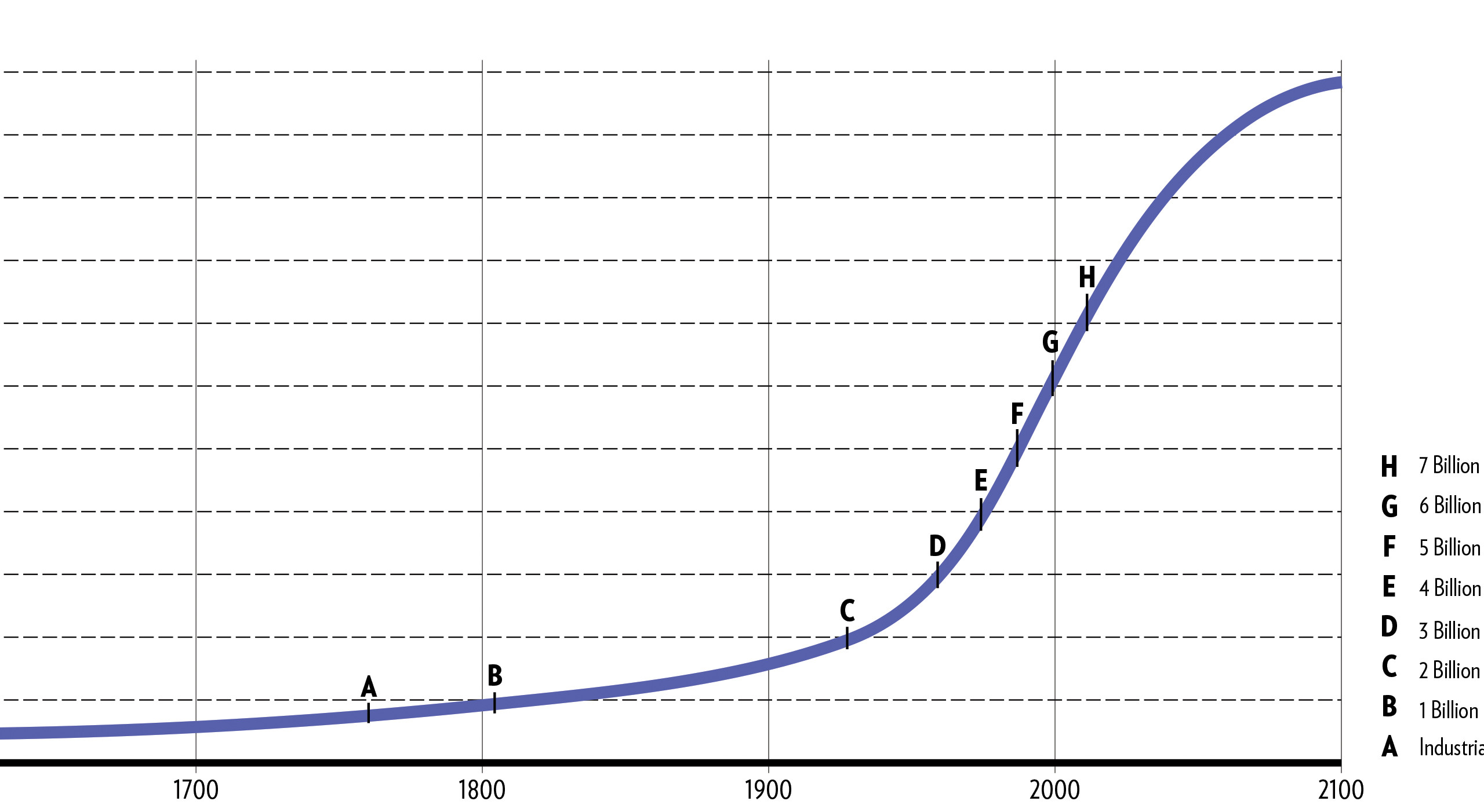 Figure_1_World_population