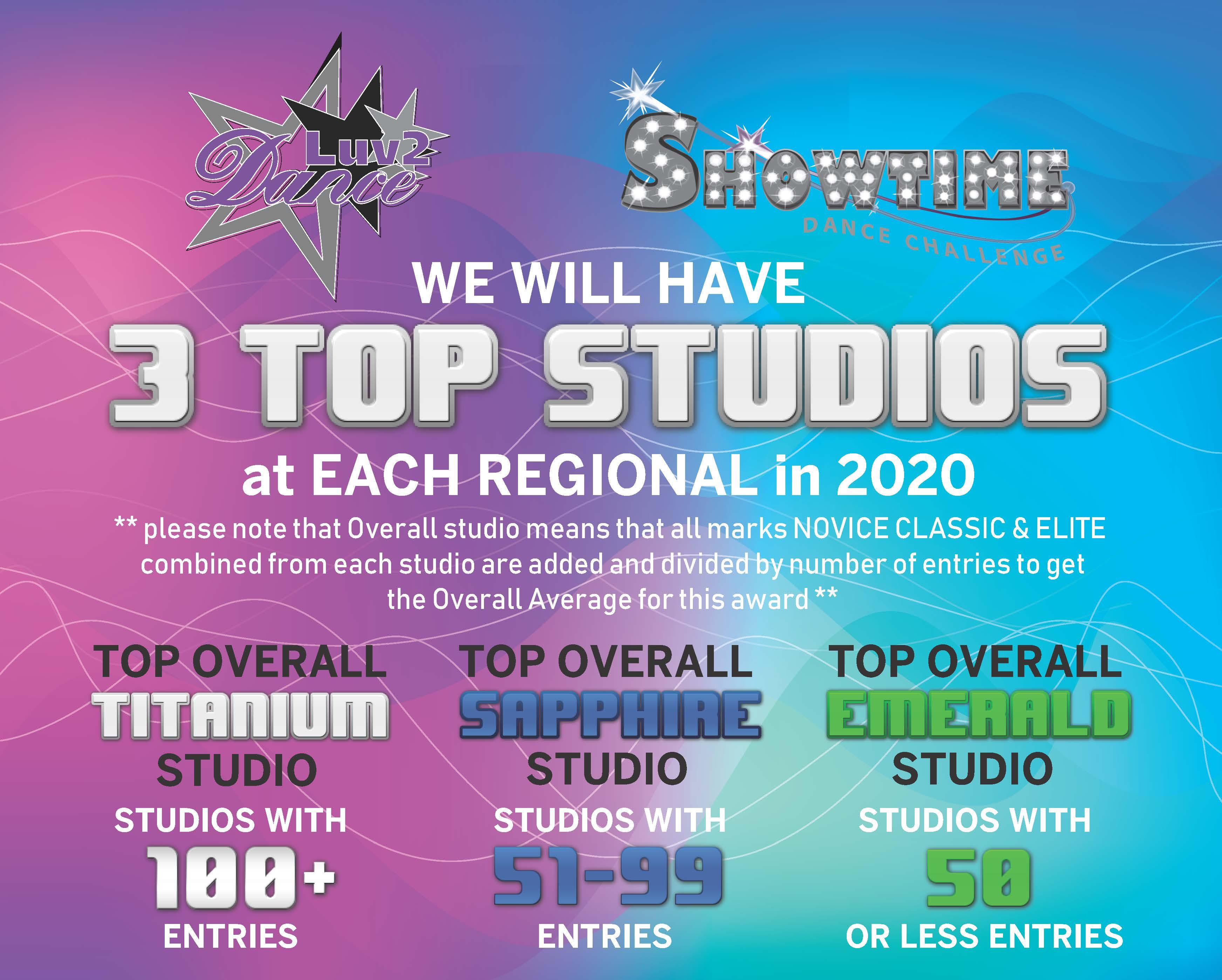 2020 top studios