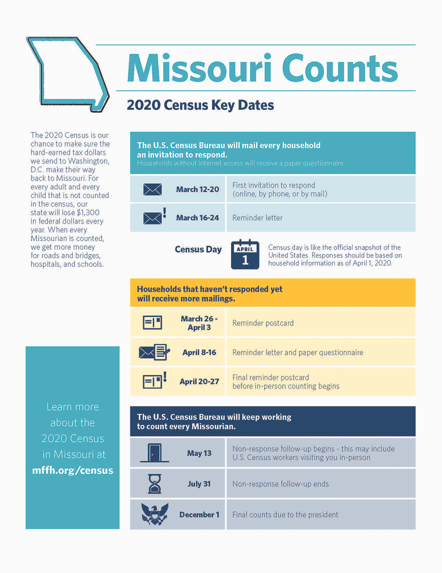 MissouriCounts-2020-Census-Key-Dates.jpg