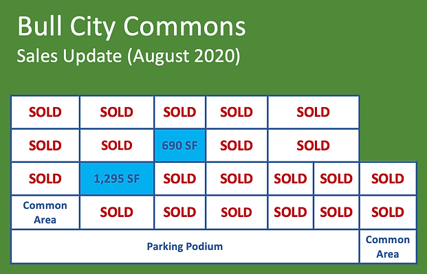 BCC Website Sales Update_Aug 2020.png