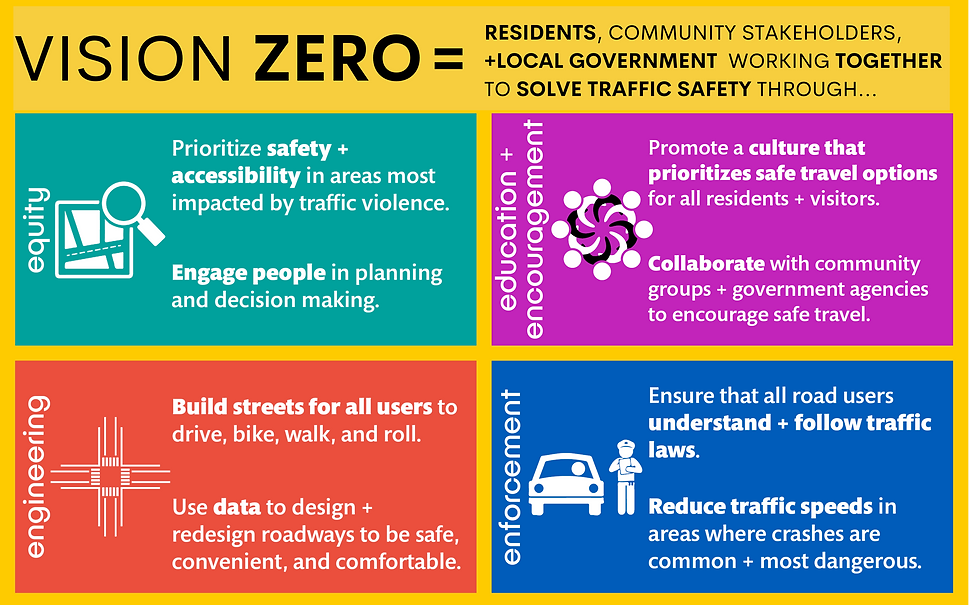 VISION ZERO (2).png