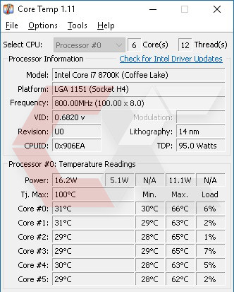 Core Temp, UI, CPU