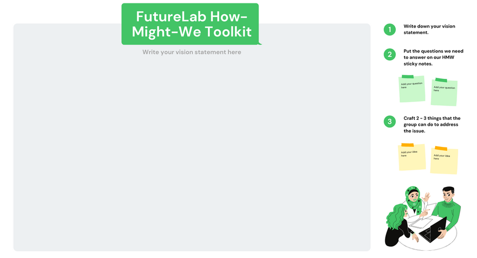 FutureLab How-might-We Toolkit.png
