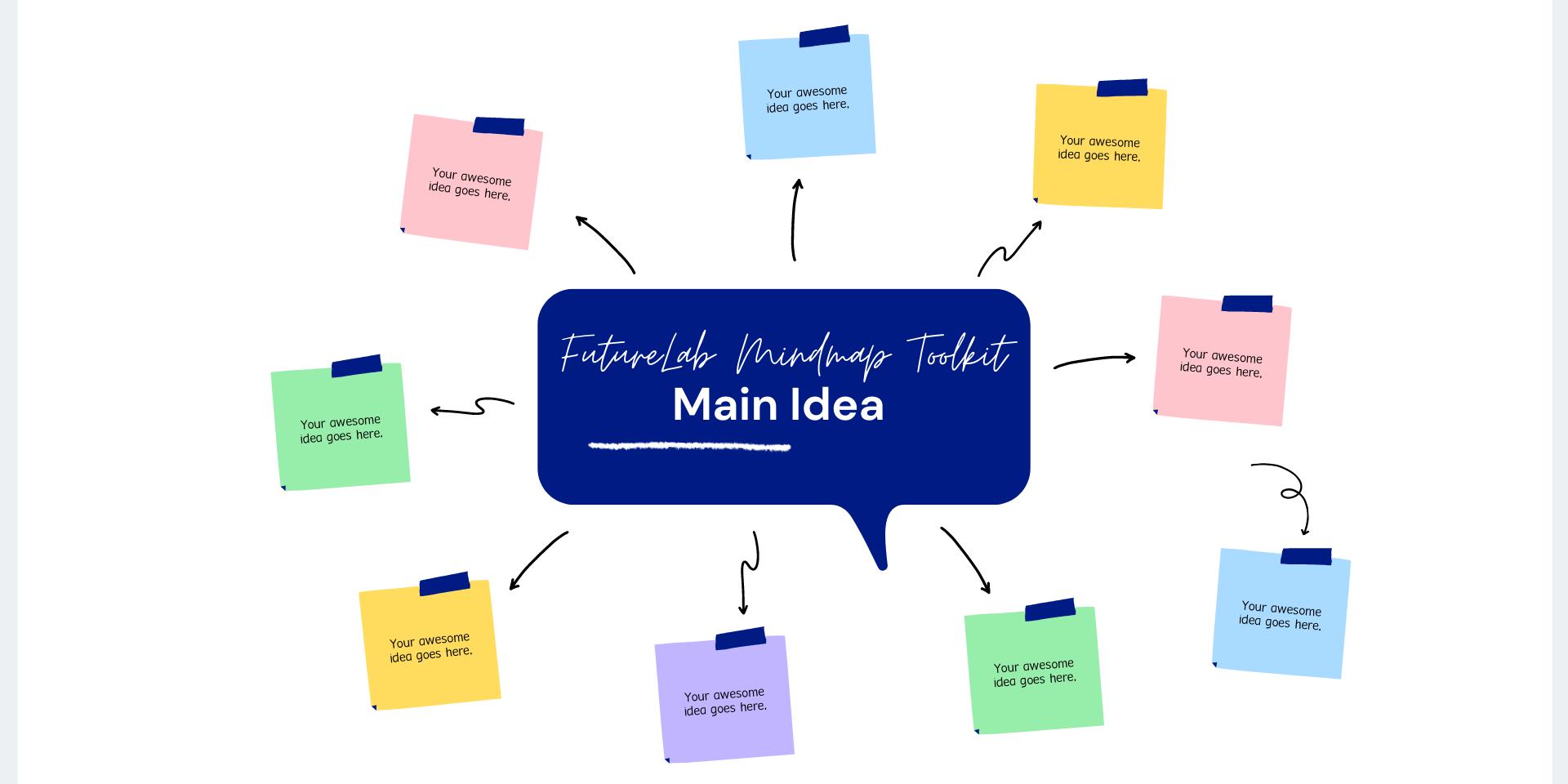 FutureLab Mind Map Brainstorm Toolkit.pn