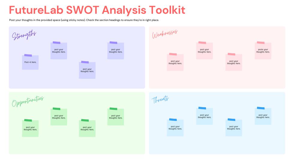 FutureLab Toolkit SWOT Diagram Brainstor