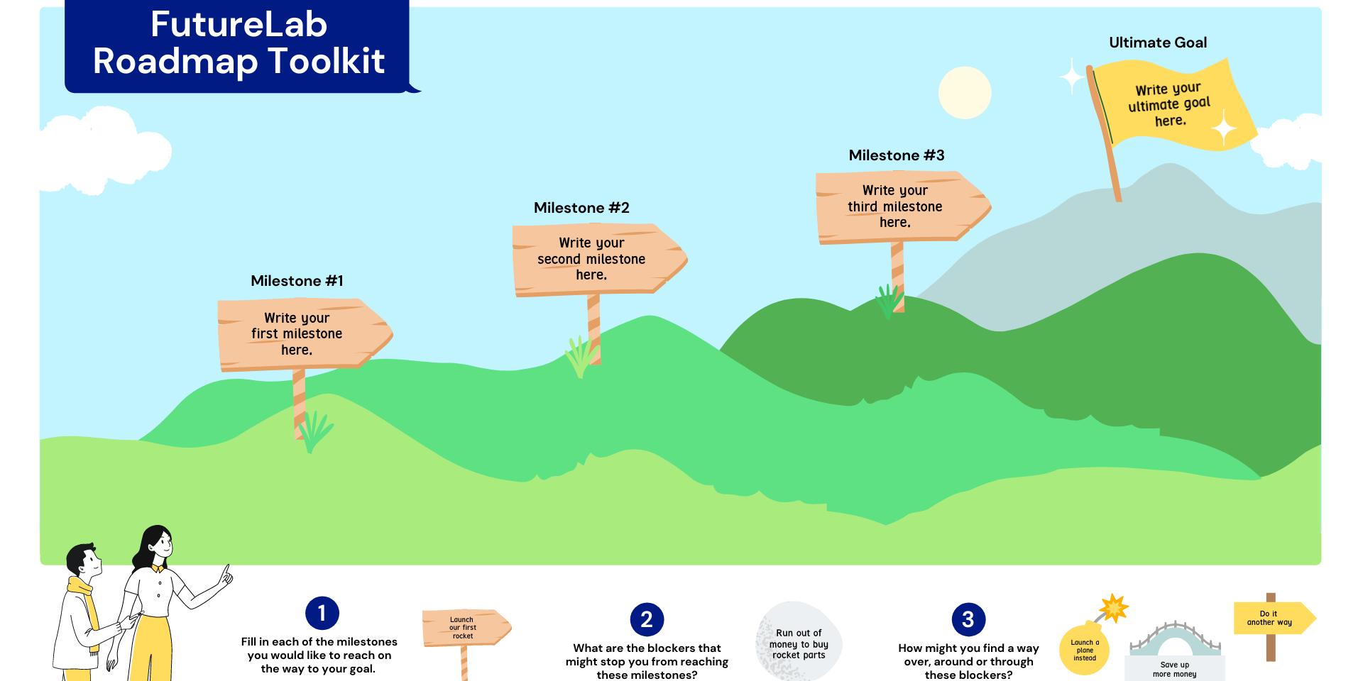 FutureLab Roadmap Toolkit.png