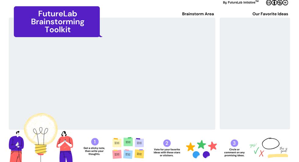 FutureLab Brainstorming Toolkit.png