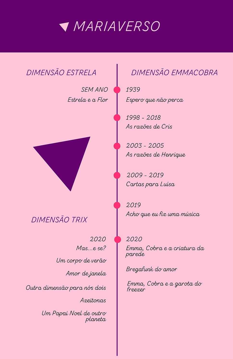 MARIAVERSO infográfico (1).png