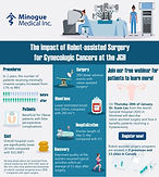 What is Surgical Robotics and how does it benefit Hysterectomy Patients