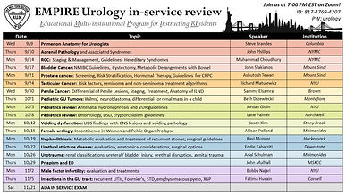 EMPIRE Urology in-service review - Prostate cancer: screening, risk strata, castration, guidelines for CRPC