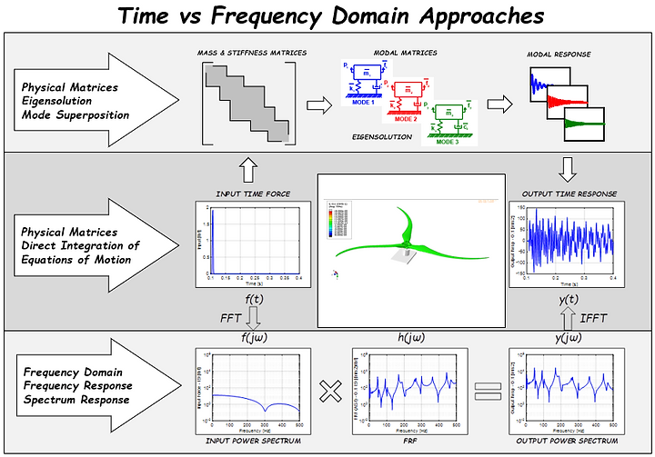 time-frequency-response.png
