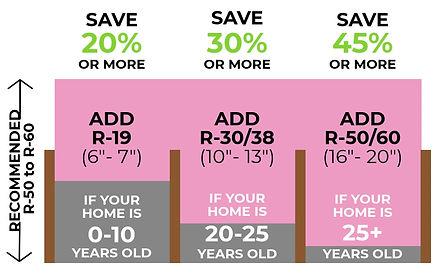 attic-insulation-savings.jpg