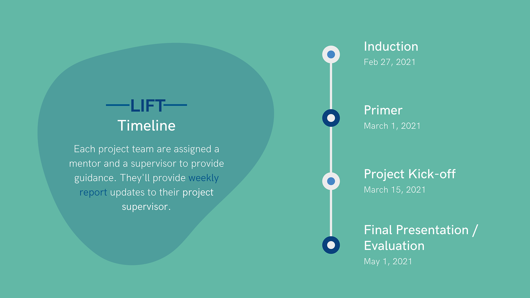 LIFT Capstone Project-12.png